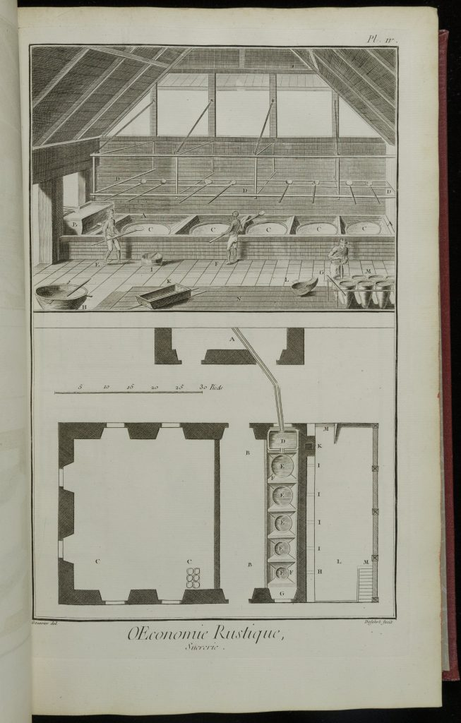 Etchings of two diagrams showing vats of sugar being melted and refined. The upper images is a view into a building in which five large vats hold in-process sugar. Above the vats is a rack with various laddle-like tools. Slaves holding similiar tools work near the vats. In the foreground are bowls and seives also used the process. The below image is a floorplan of the same space.