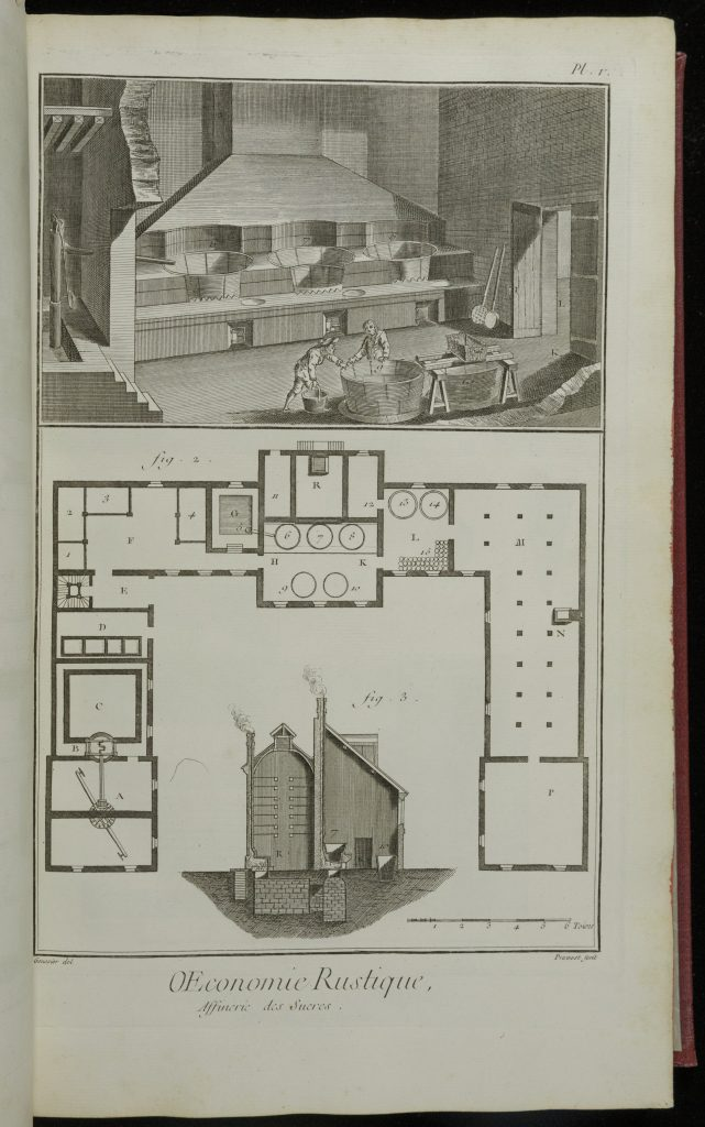 Two etchings of a building and machinary used in the processing of sugar. The uper image is a view into a building, which holds three large vats under a large chimney-like feature. The right-hand wall is cut away to revel a pipe leading into the right-most vat. In the foreground men inspect another vat. The below image is a floorplan of the same building set into a complex of other structures.