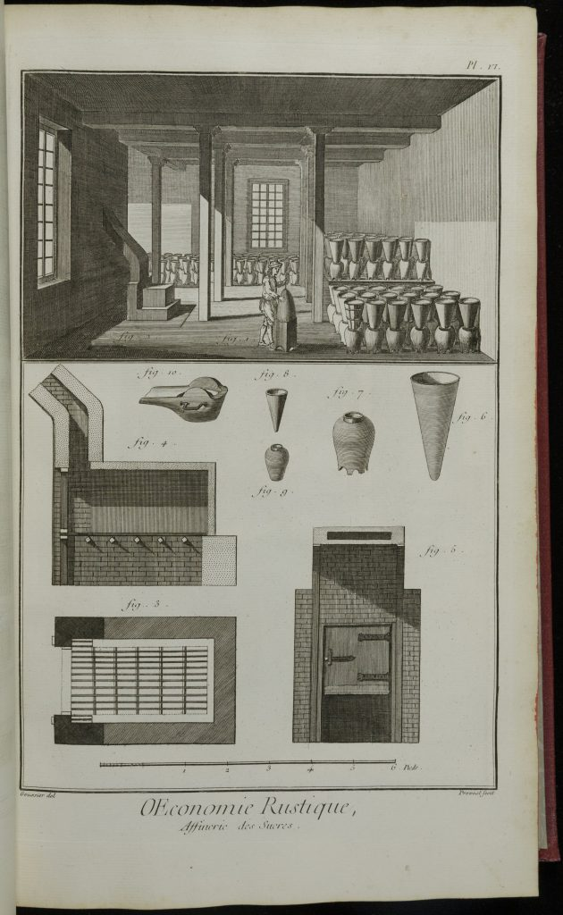 Two etchings of the sugar refinement process. The top image is a view into a building filled with urn-like containers with funnels on their tops. In the foreground, a white man works on one of the funnels. The bottom image contains closeups of various pieces of equipment used in the top image, including the funnels and urns.