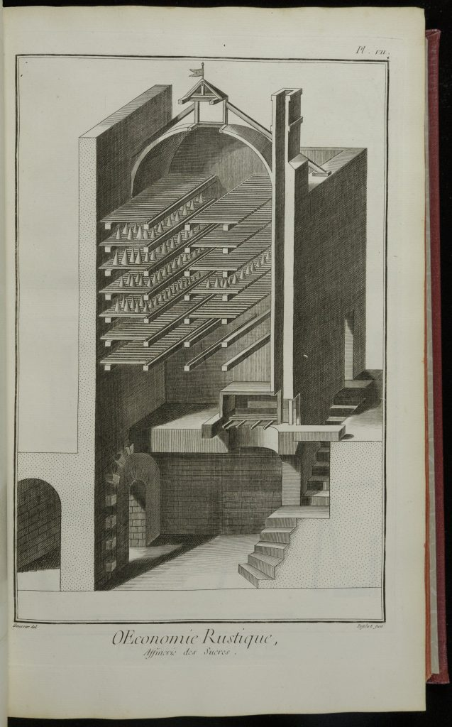 A page-long etching of a multi-story buidling in which cones of processed sugar dry on racks in the ceiling.