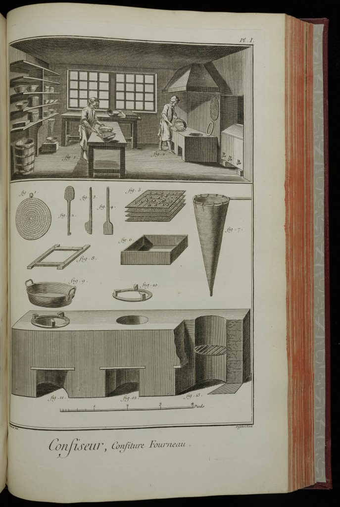 Two etchings showing part of the process of making sugar confections. In the upper image, two white men work in a kitchen using bowls, seives, and spoons. The lower image is a diagram of tools used in the upper image.