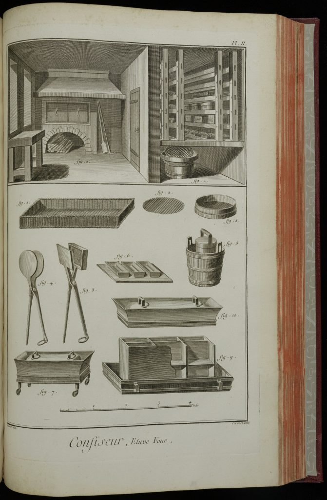 Two etchings of a building and tools used in the baking of confections. The top image looks into a building with a large, double-doored, wood-burning oven. A cutaway in the wall to the left shows a storage area. The below image shows various tools used in the kitchen.