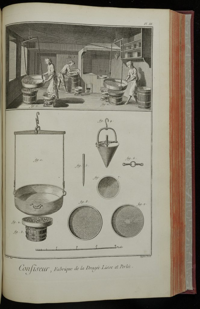 Two etchings of the process of creating rolled-sugar confections. The upper image looks into a room where white men are rolling small confections in large seives hung from the ceiling. The bottom image shows tools used in the creation of these confections, including the seives and the funnels that drip sugar onto their contents.