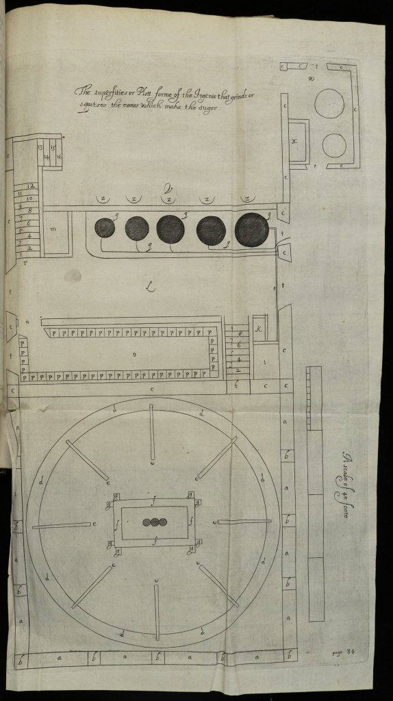 Floorplan of the section of a sugar mill that squeezes sugar cane to make sugar.