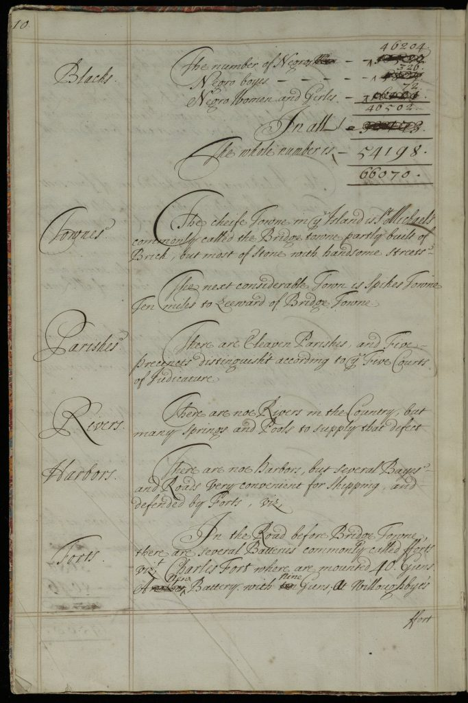 Handwritten manuscript list of occupants of Barbados. Continues list from page 9, noting a total of 66,070 Black residents. Goes on to list numbers of houses, parishes, rivers, harbors, and forts.